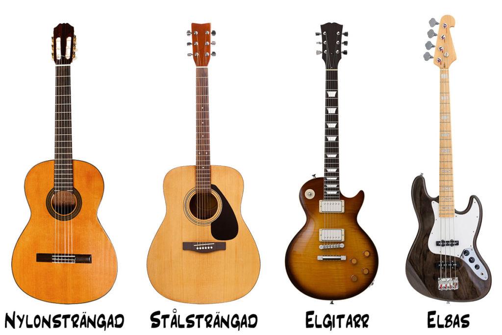 Olika typer av gitarrer
